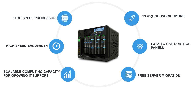 Managed Dedicated Server in Chennai